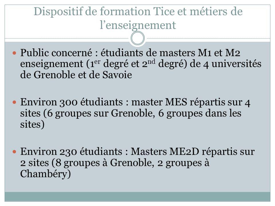 Dispositif de formation Tice et métiers de l'enseignement