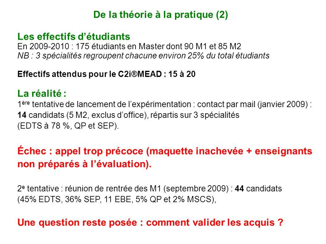 De la théorie à la pratique (2)