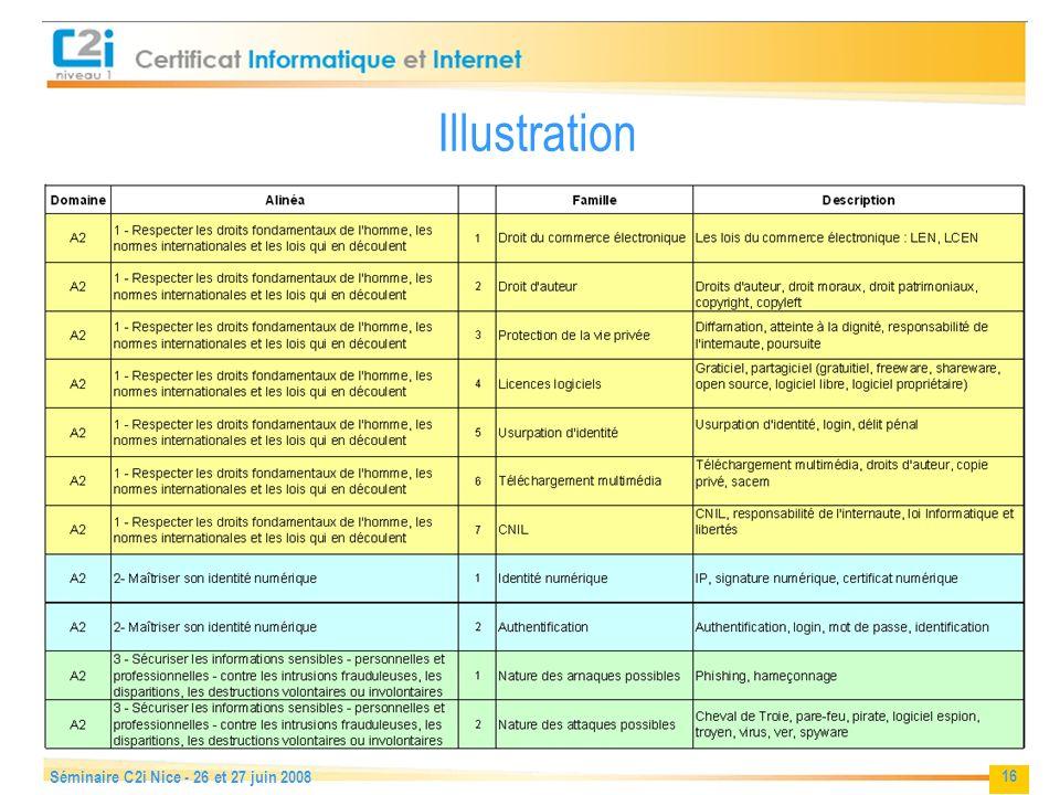 Illustration Séminaire C2i Nice - 26 et 27 juin 2008