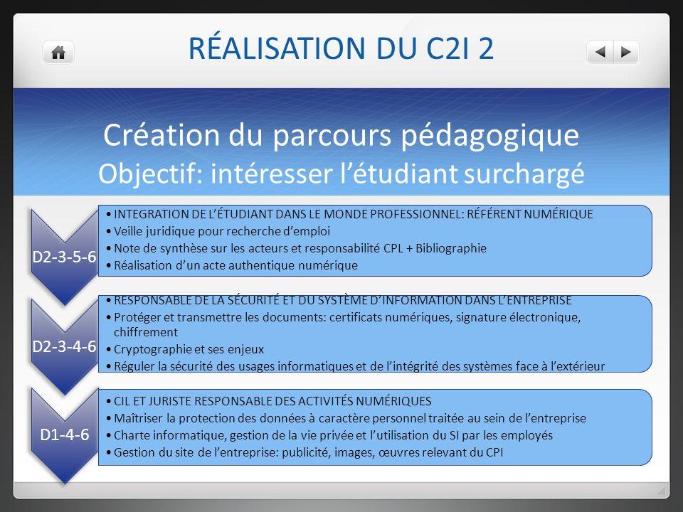 RÉALISATION DU C2I 2 Création du parcours pédagogique Objectif: intéresser l'étudiant surchargé. D2-3-5-6.