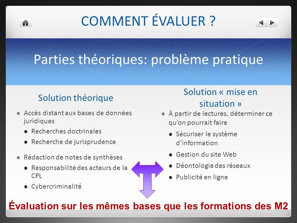 Parties théoriques: problème pratique