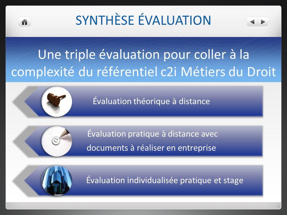 SYNTHÈSE ÉVALUATION Une triple évaluation pour coller à la complexité du référentiel c2i Métiers du Droit.