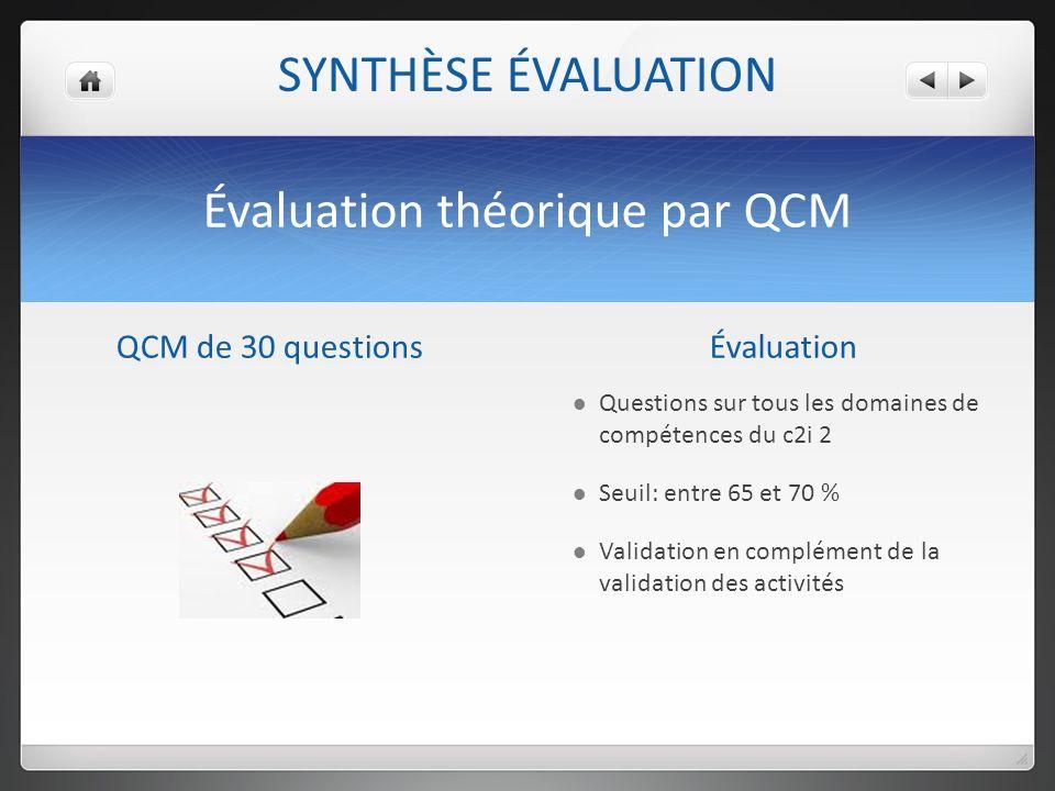 Évaluation théorique par QCM