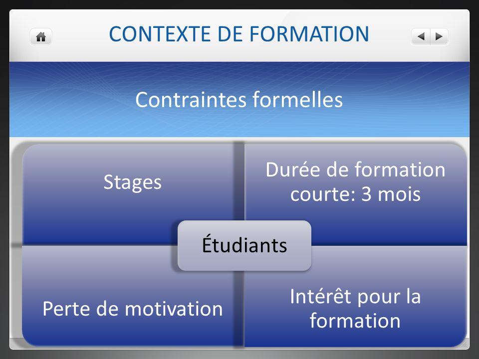 Contraintes formelles
