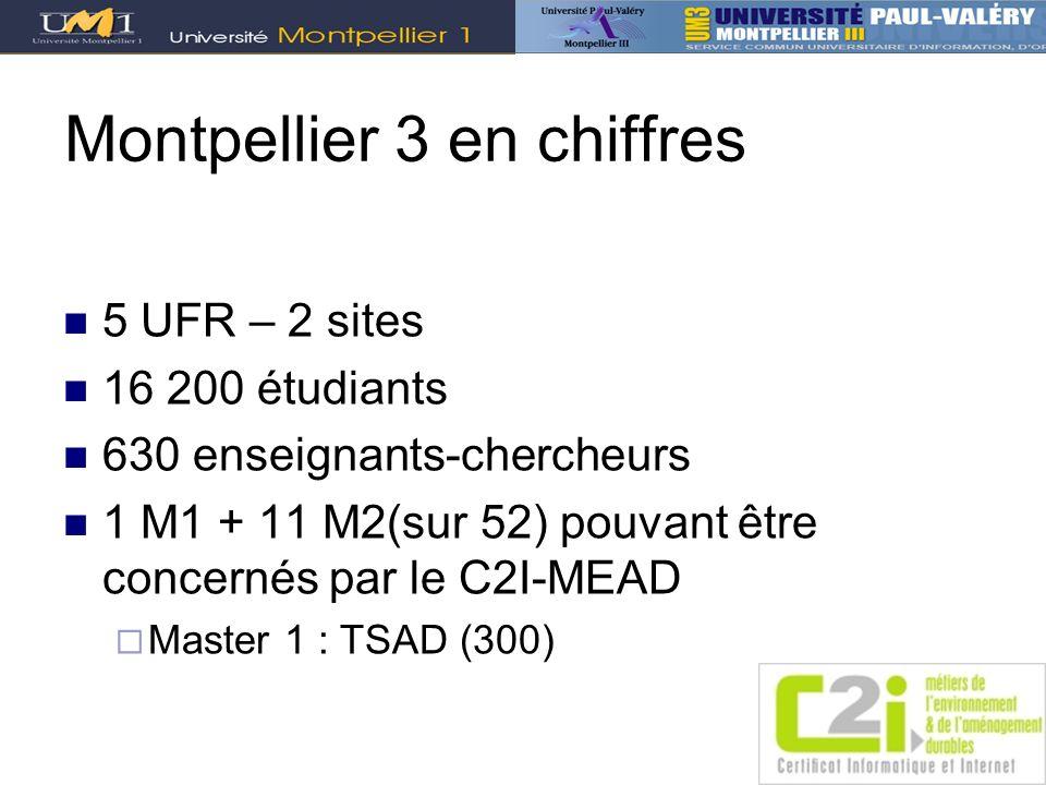 Montpellier 3 en chiffres