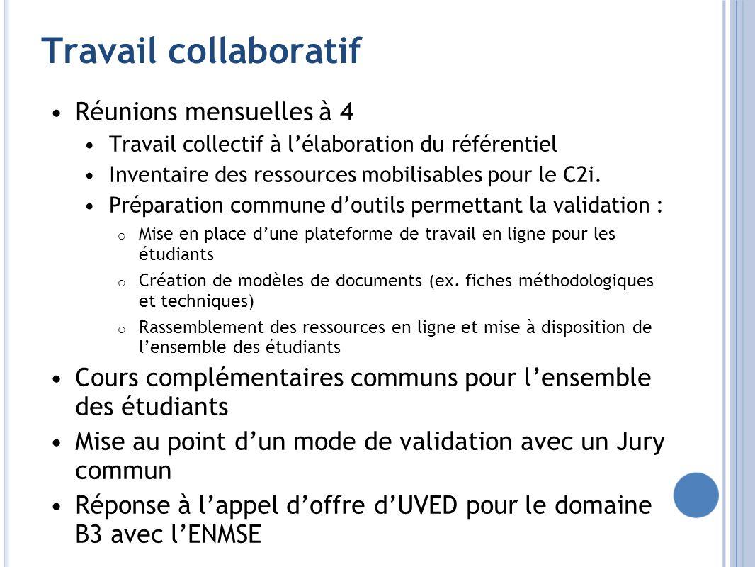 Travail collaboratif Réunions mensuelles à 4