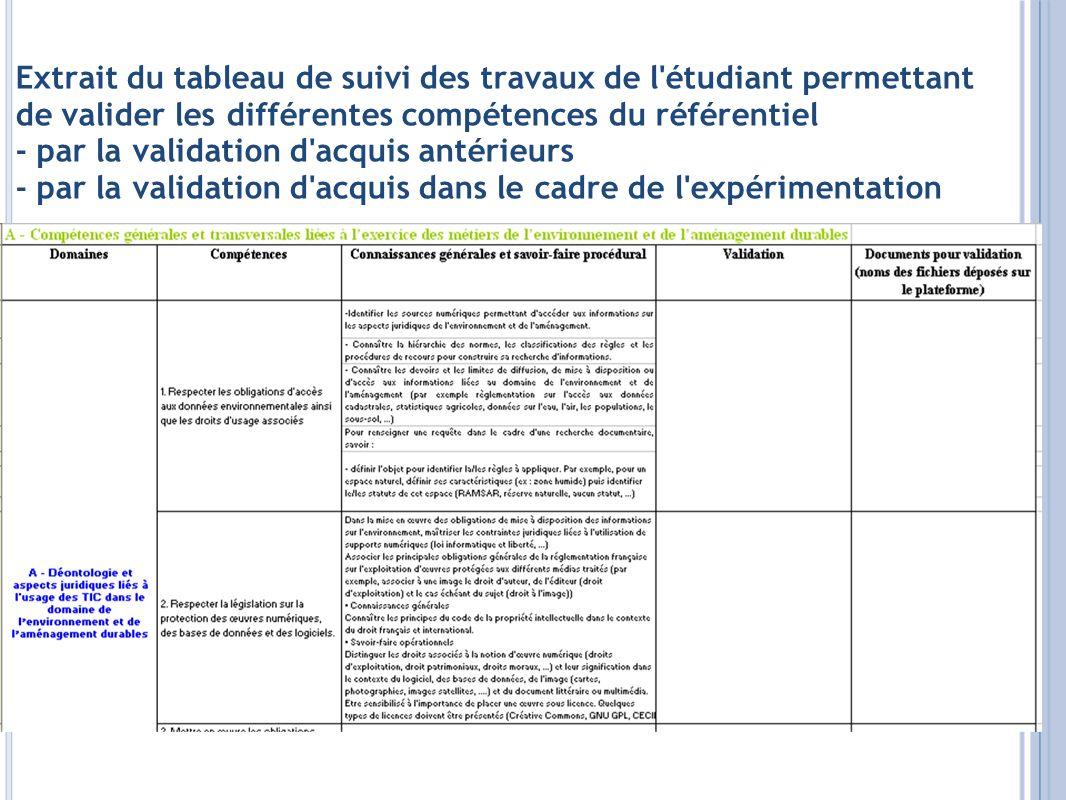 Extrait du tableau de suivi des travaux de l étudiant permettant de valider les différentes compétences du référentiel - par la validation d acquis antérieurs - par la validation d acquis dans le cadre de l expérimentation