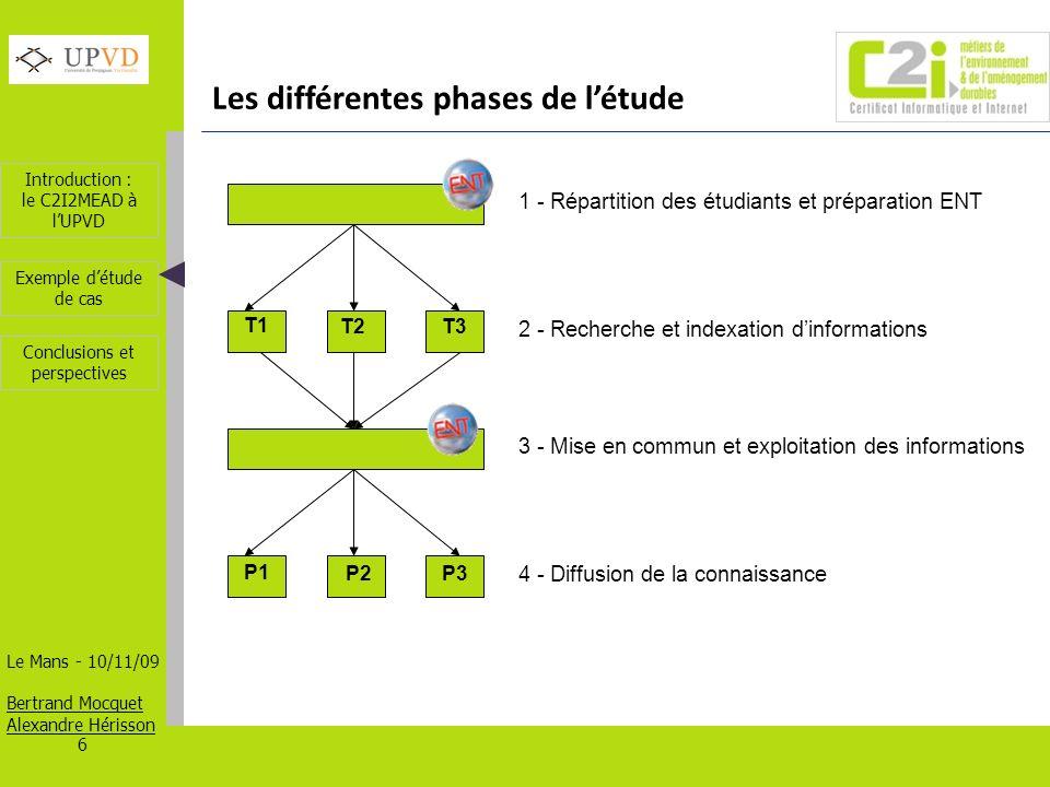 Les différentes phases de l'étude