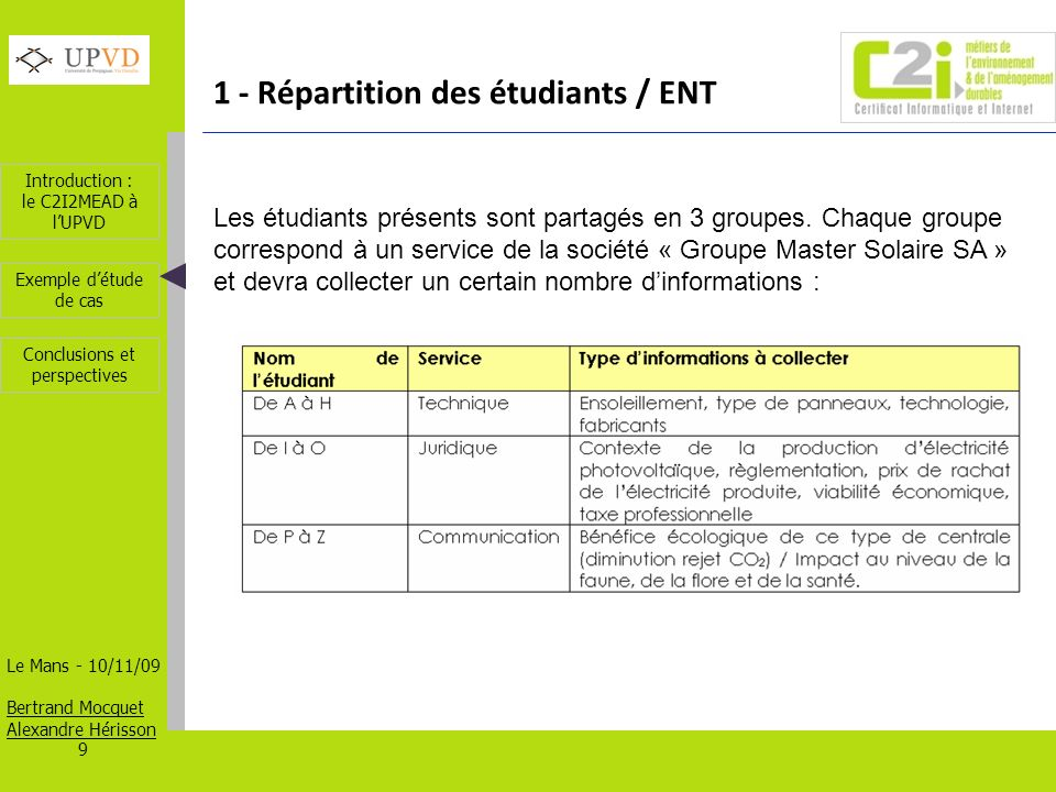 1 - Répartition des étudiants / ENT