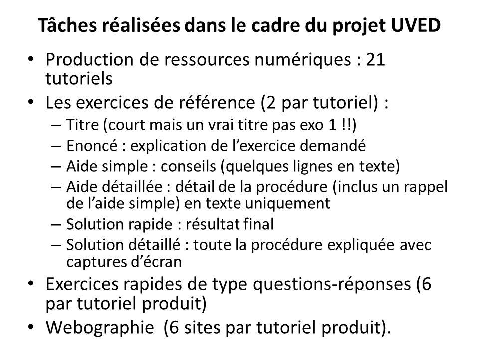 Tâches réalisées dans le cadre du projet UVED