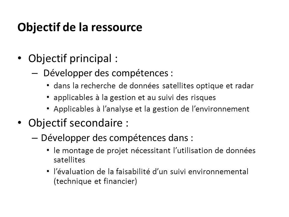 Objectif de la ressource