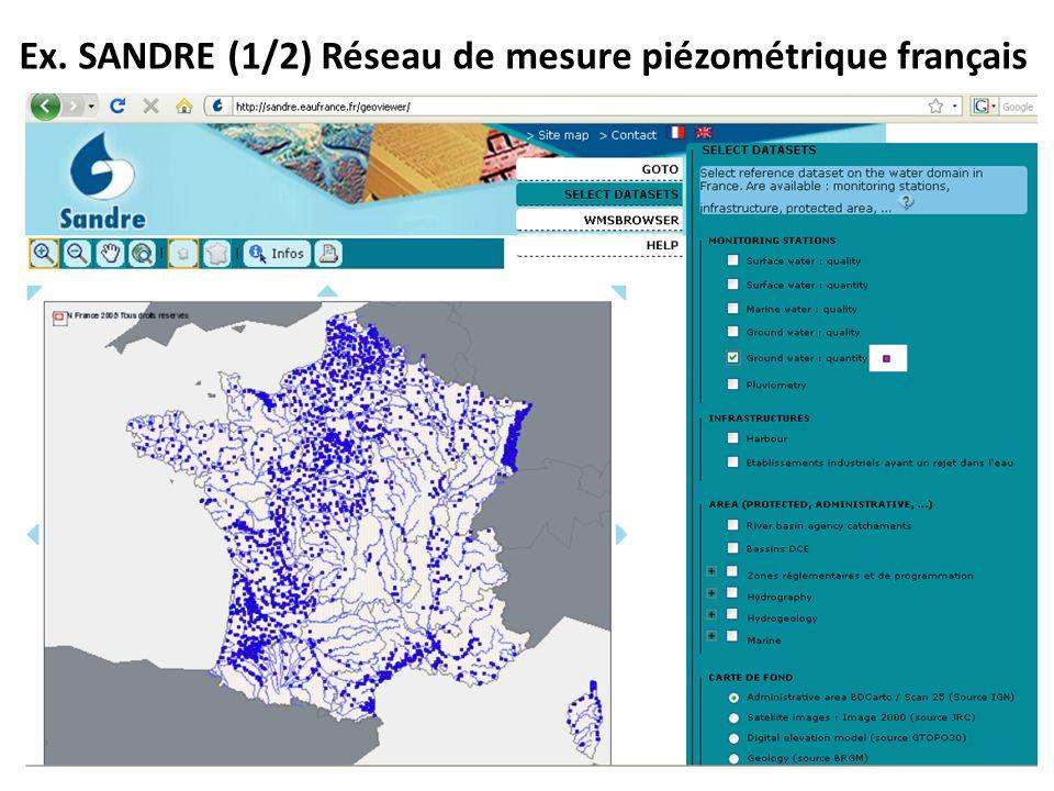Ex. SANDRE (1/2) Réseau de mesure piézométrique français