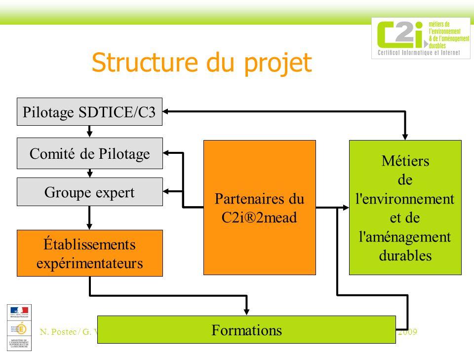Structure du projet Pilotage SDTICE/C3 Comité de Pilotage