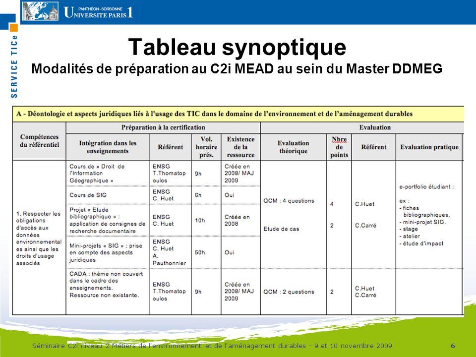 Tableau synoptique Modalités de préparation au C2i MEAD au sein du Master DDMEG