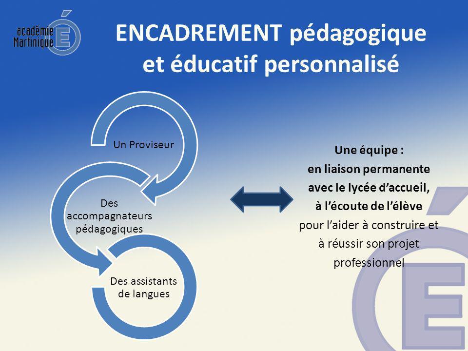 ENCADREMENT pédagogique et éducatif personnalisé
