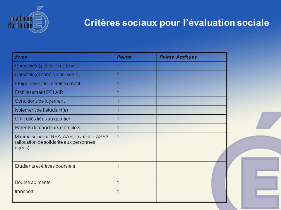Critères sociaux pour l'évaluation sociale