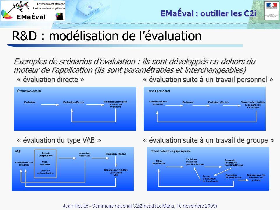 R&D : modélisation de l'évaluation