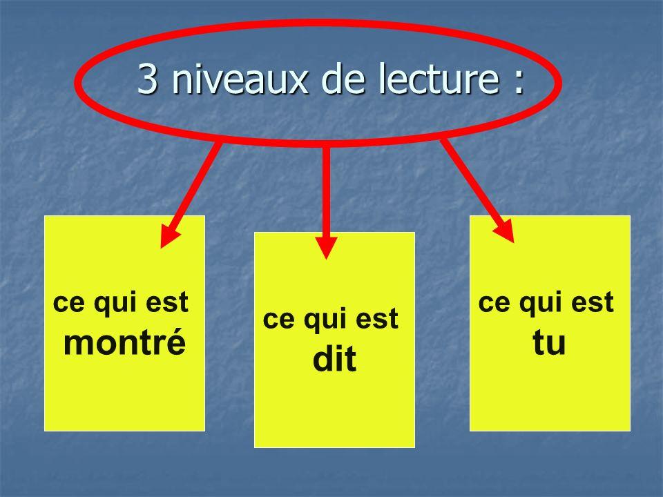 3 niveaux de lecture : ce qui est montré ce qui est tu ce qui est dit