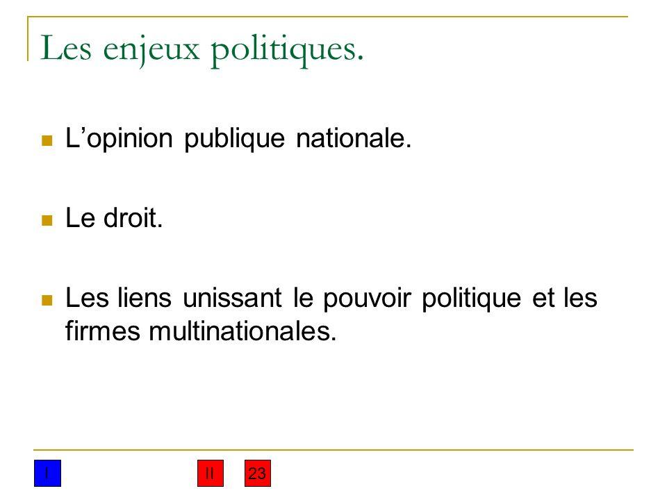 Les enjeux politiques. L'opinion publique nationale. Le droit.