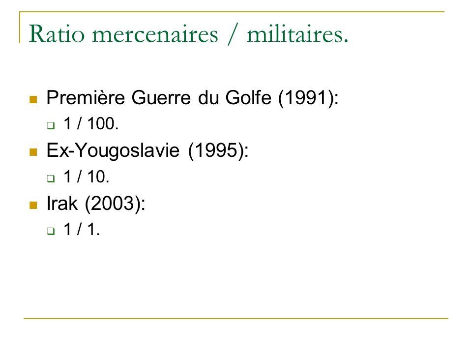 Ratio mercenaires / militaires.