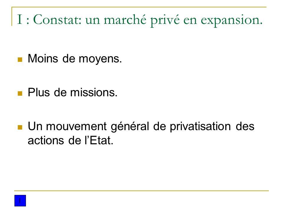 I : Constat: un marché privé en expansion.