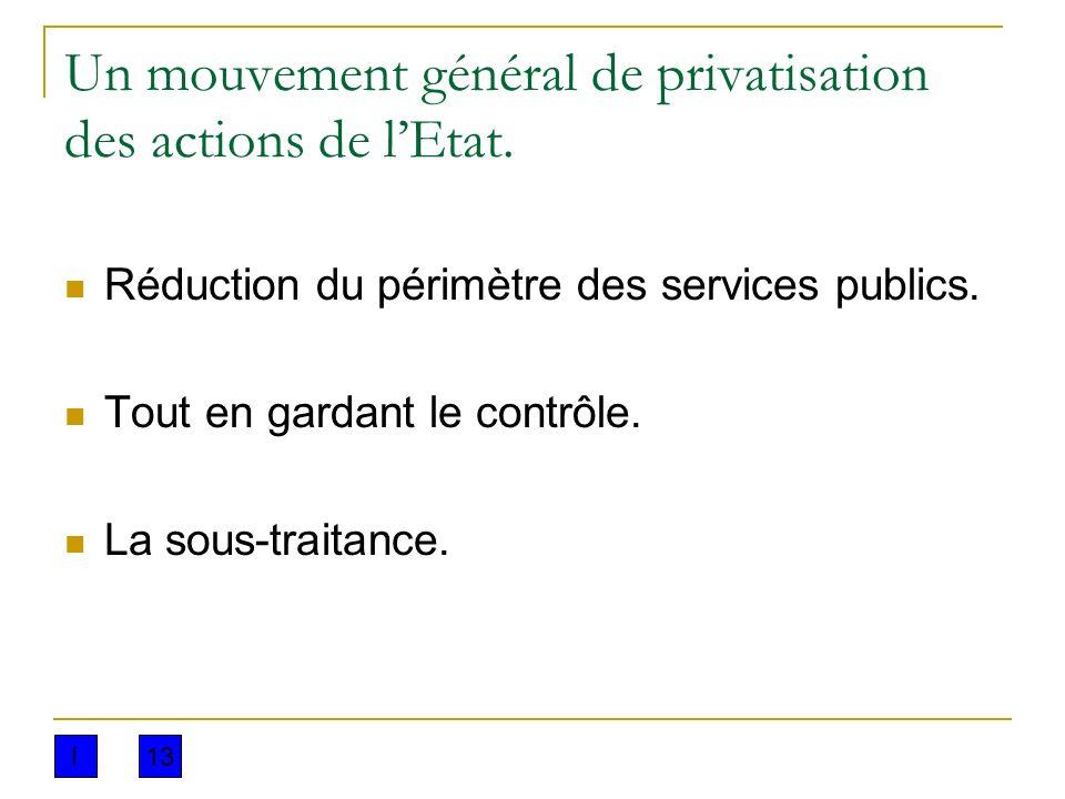 Un mouvement général de privatisation des actions de l'Etat.