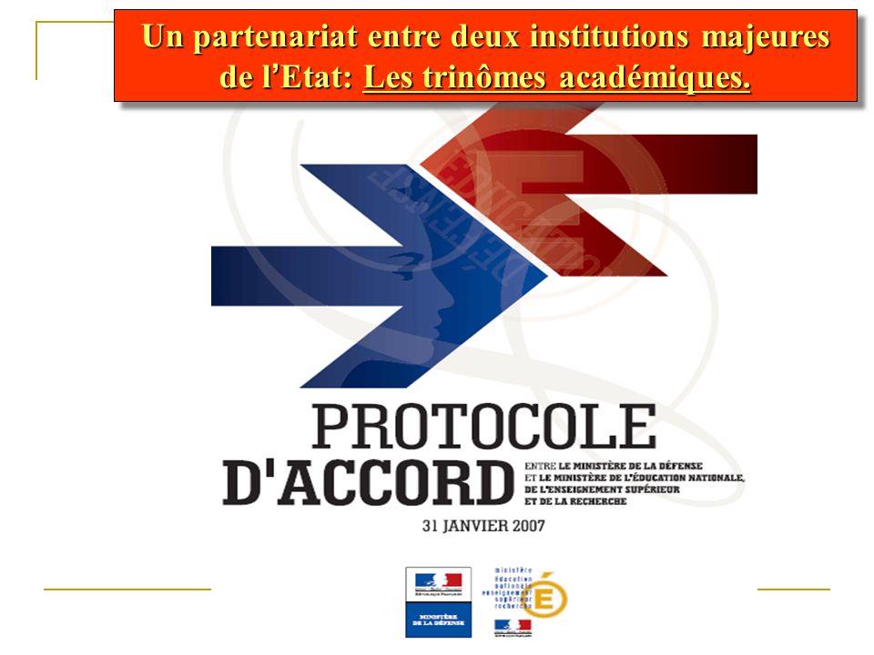 Un partenariat entre deux institutions majeures de l'Etat: Les trinômes académiques.