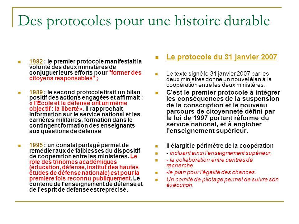 Des protocoles pour une histoire durable