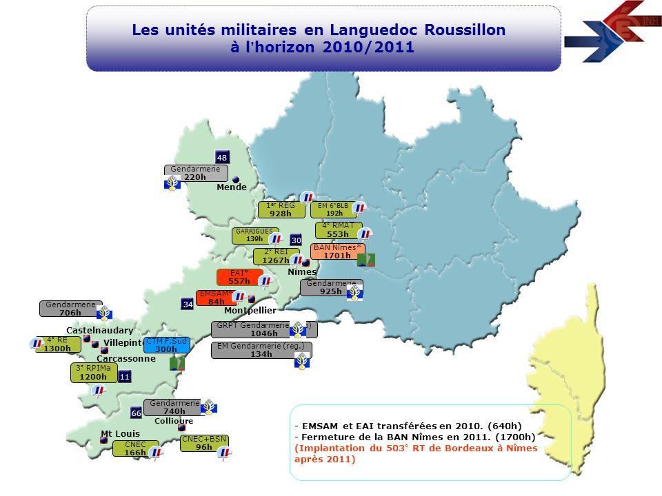 Les unités militaires en Languedoc Roussillon