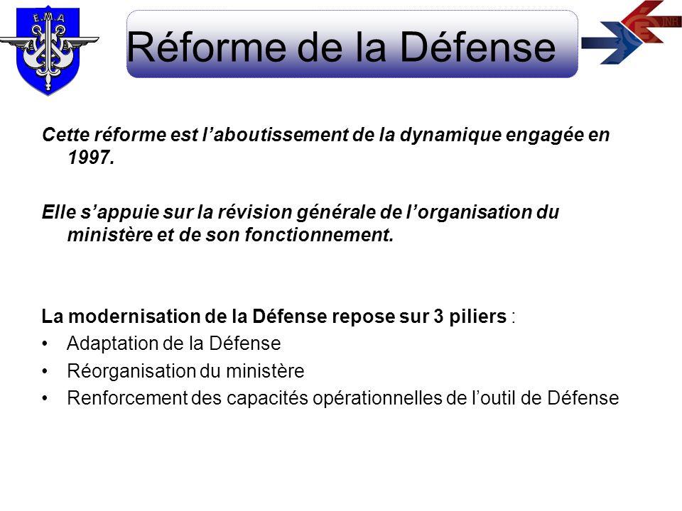 Réforme de la Défense Cette réforme est l'aboutissement de la dynamique engagée en 1997.