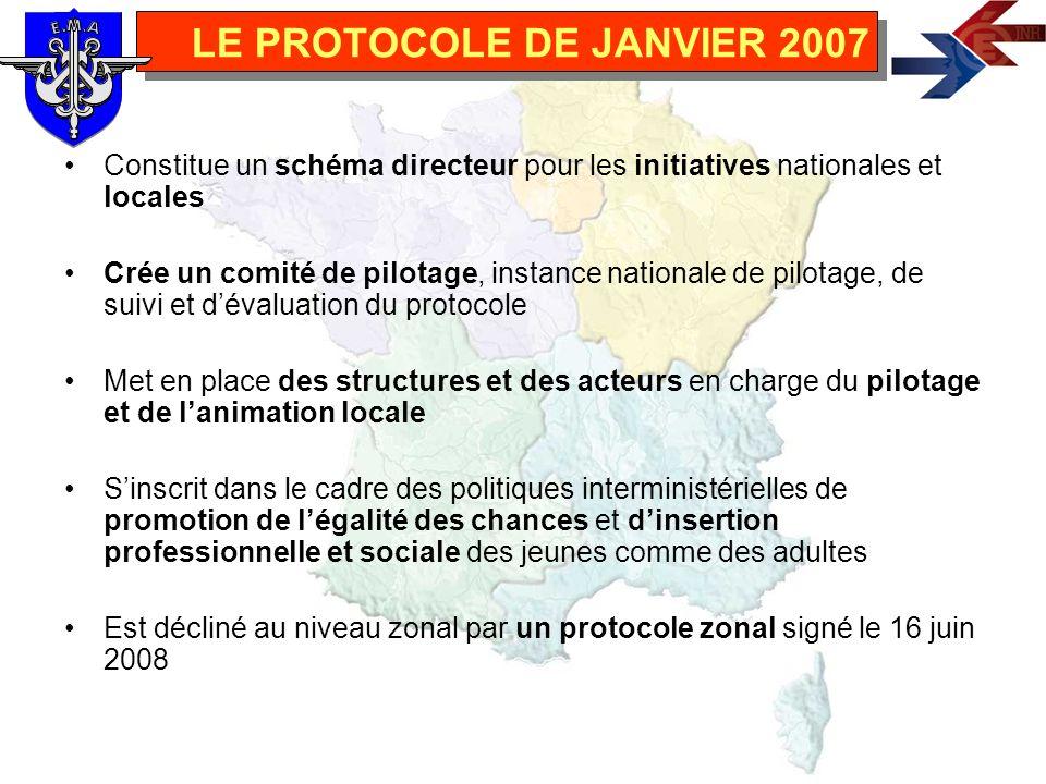 LE PROTOCOLE DE JANVIER 2007