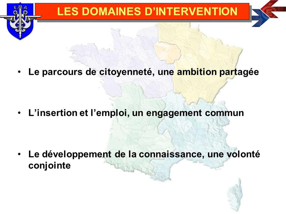 LES DOMAINES D'INTERVENTION