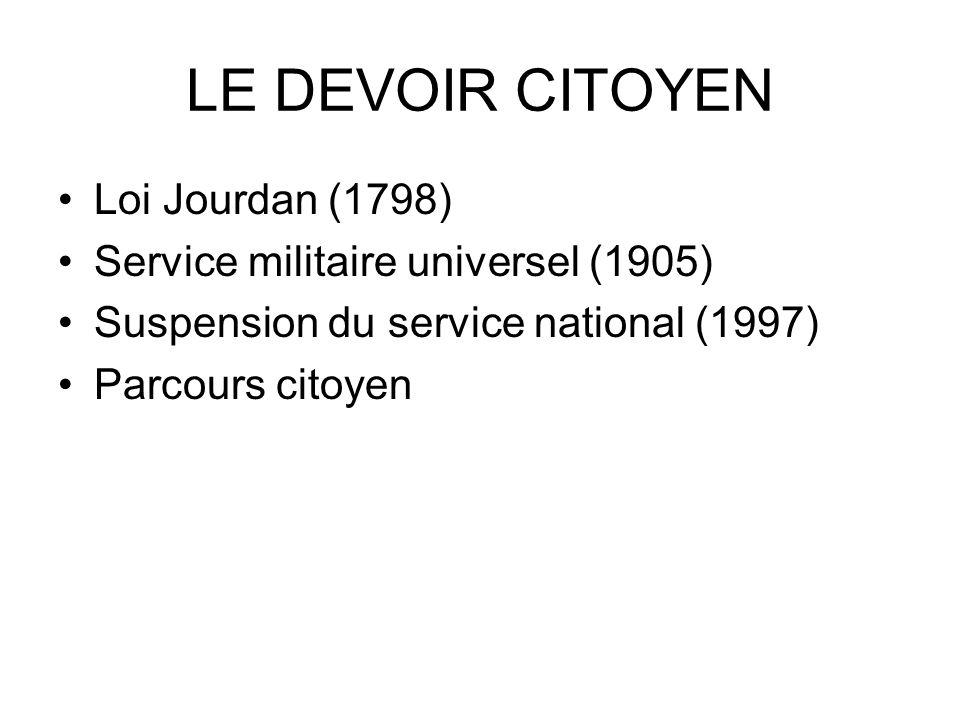 LE DEVOIR CITOYEN Loi Jourdan (1798)