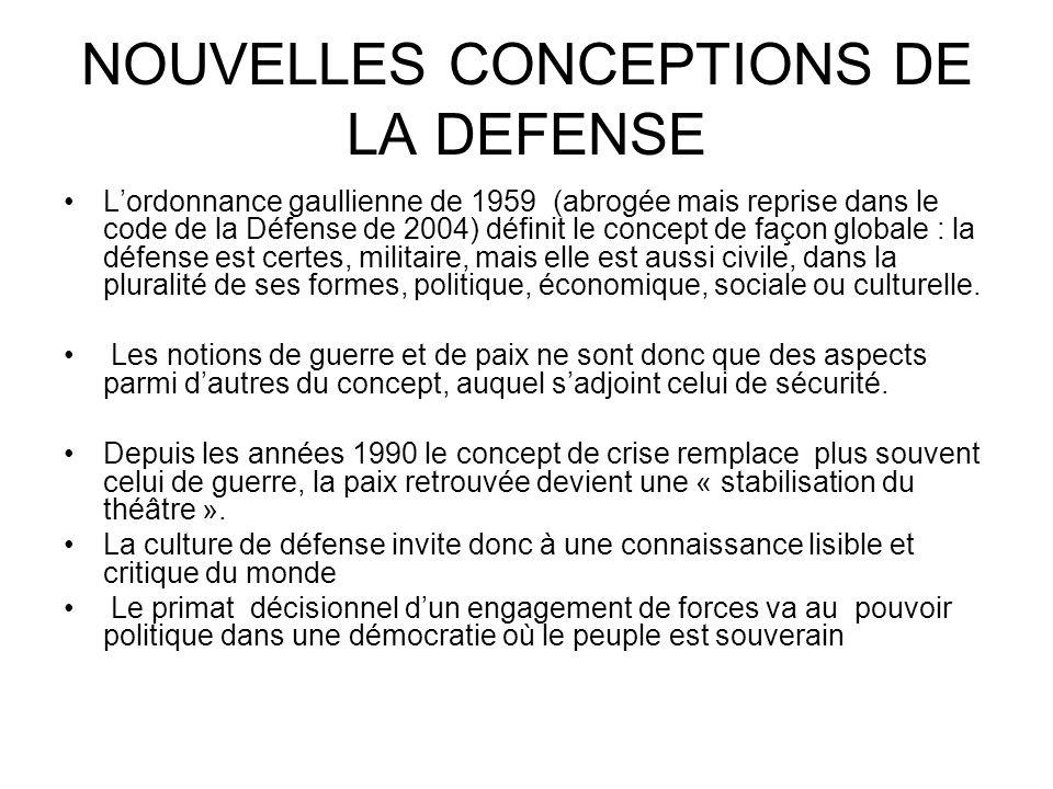 NOUVELLES CONCEPTIONS DE LA DEFENSE