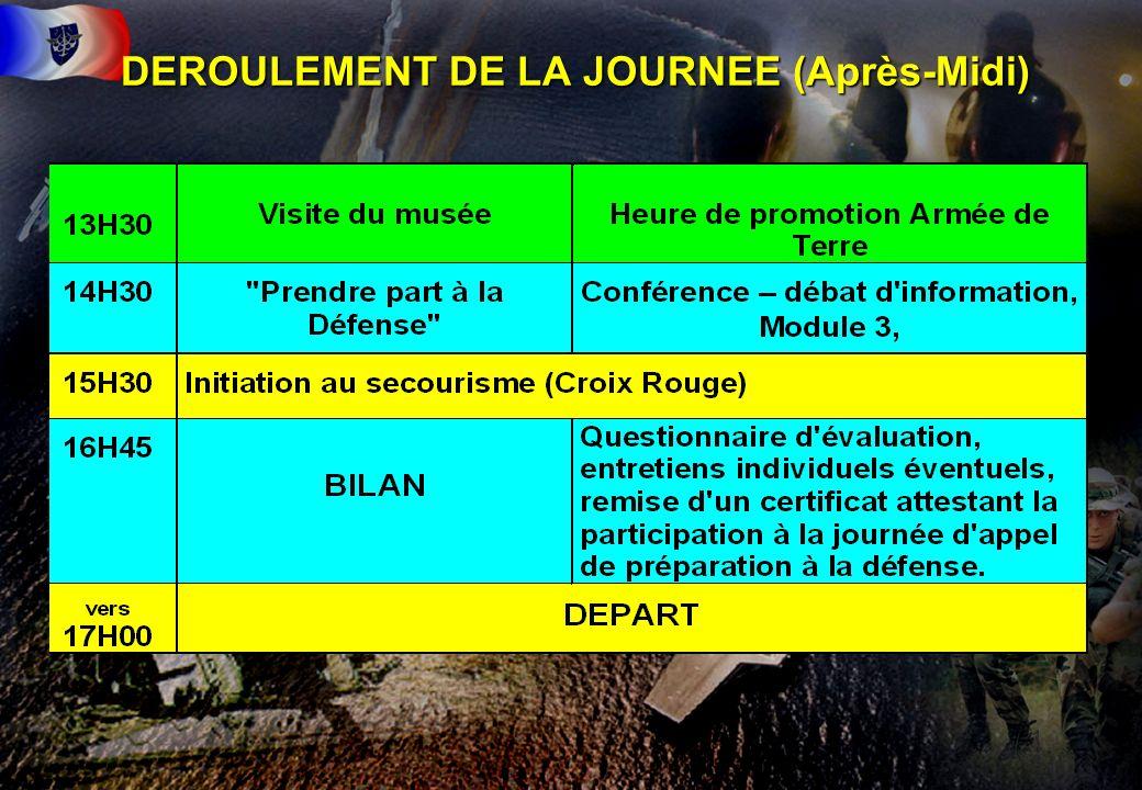 DEROULEMENT DE LA JOURNEE (Après-Midi)