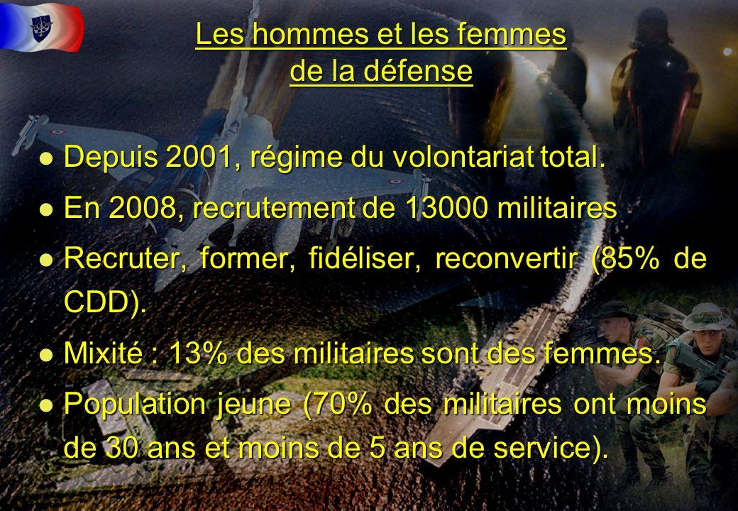 Les hommes et les femmes de la défense