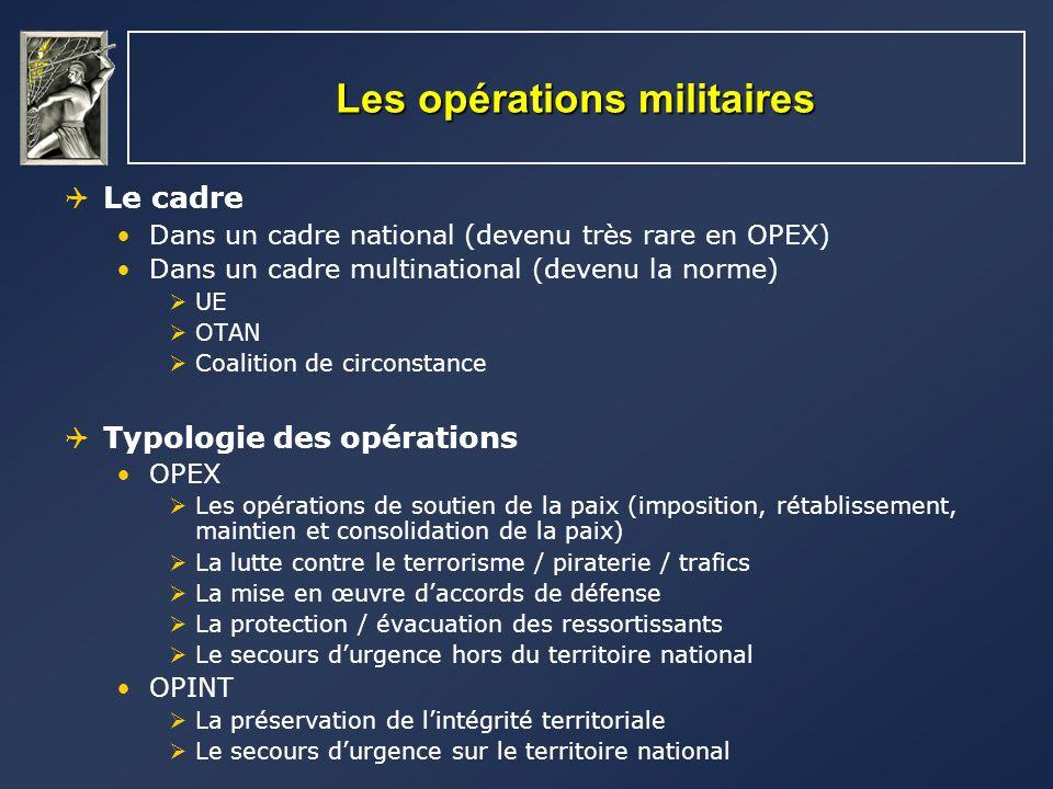 Les opérations militaires