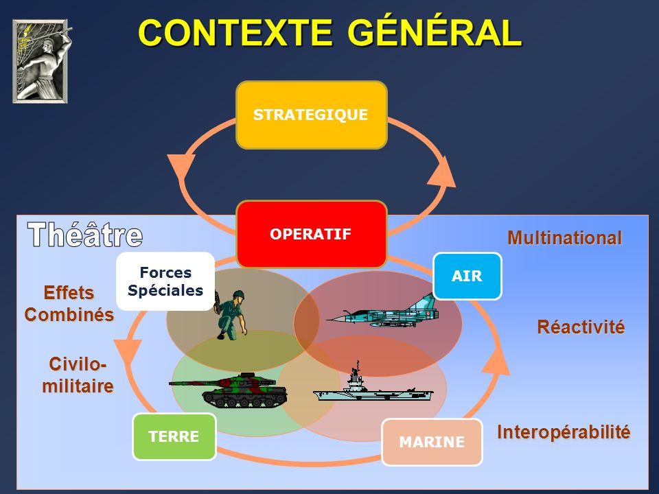 CONTEXTE GÉNÉRAL Théâtre Multinational Effets Combinés Réactivité