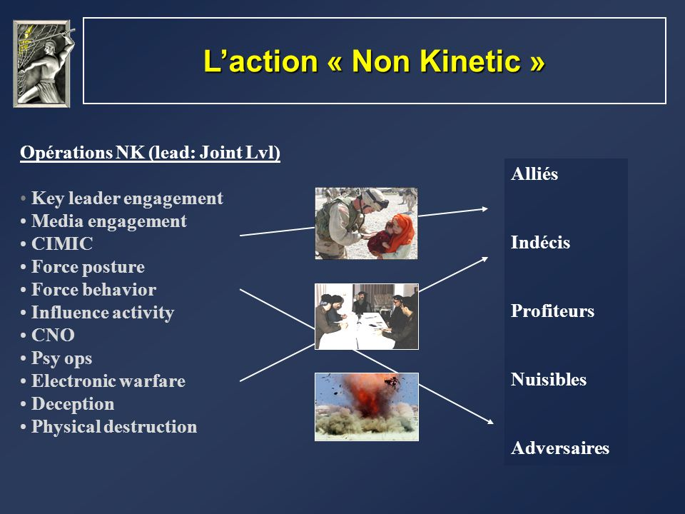 L'action « Non Kinetic »
