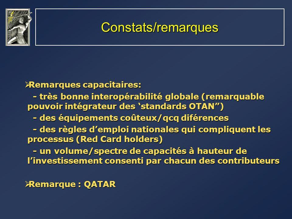 Constats/remarques Remarques capacitaires: