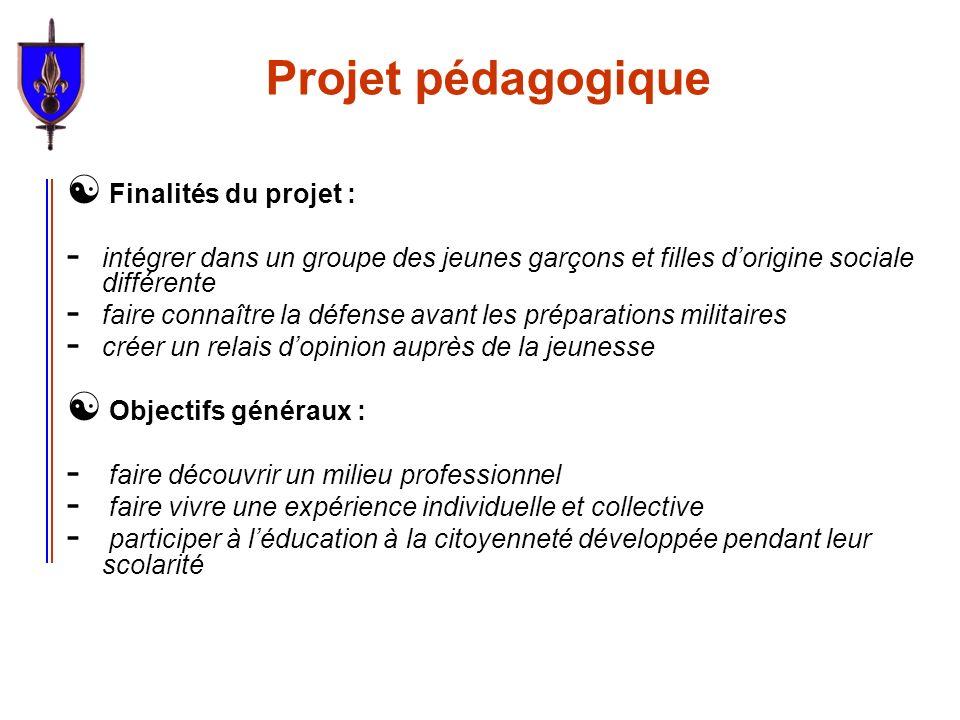 Projet pédagogique Finalités du projet :