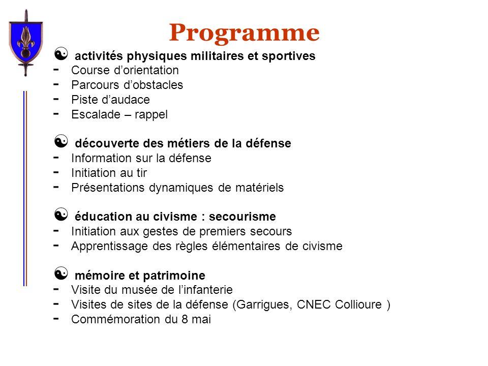 Programme activités physiques militaires et sportives