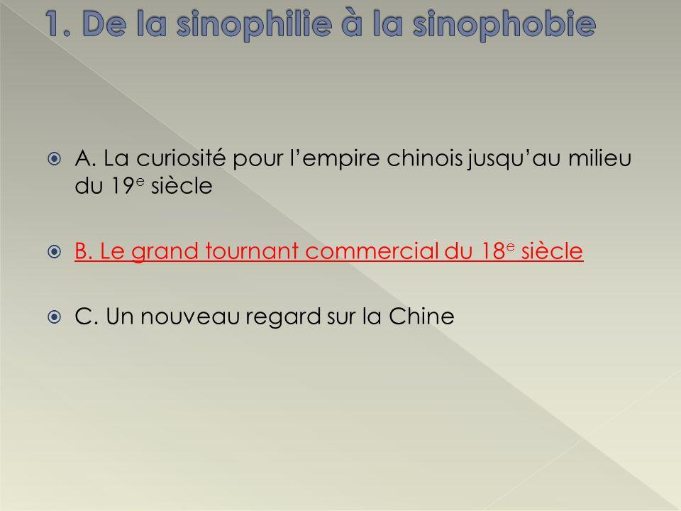 1. De la sinophilie à la sinophobie