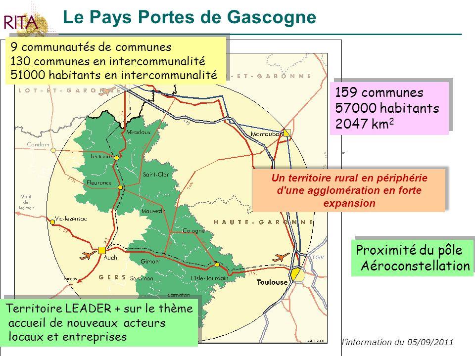 Le Pays Portes de Gascogne