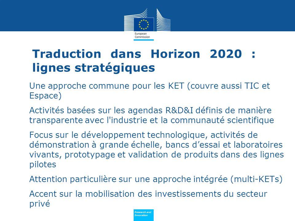 Traduction dans Horizon 2020 : lignes stratégiques