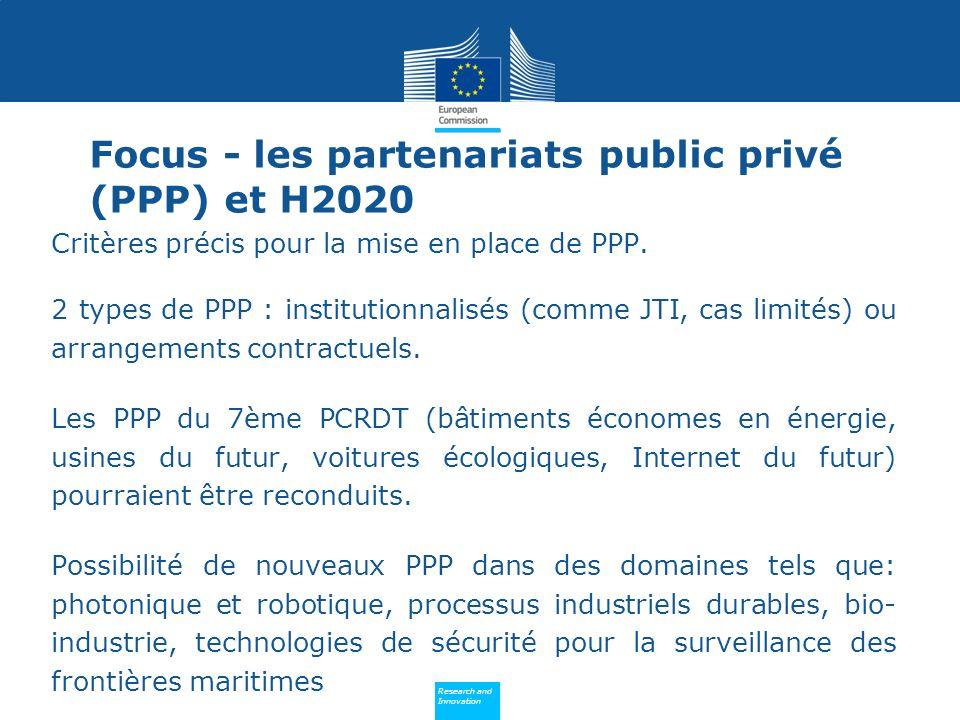 Focus - les partenariats public privé (PPP) et H2020