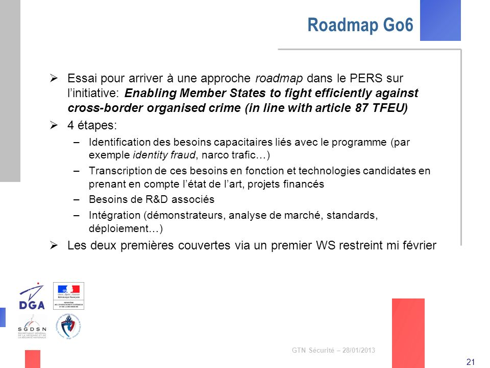 Roadmap Go6