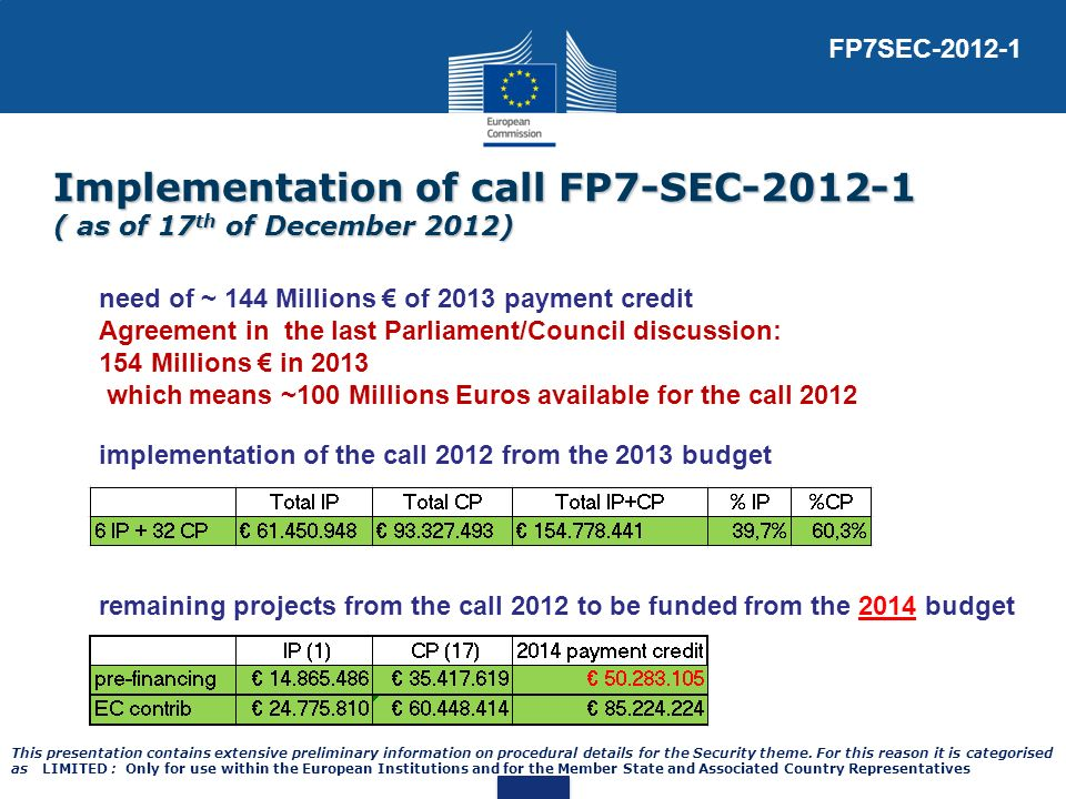 Implementation of call FP7-SEC-2012-1 ( as of 17th of December 2012)