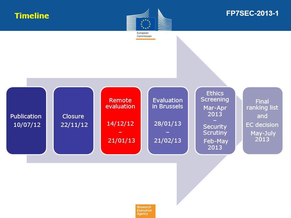 FP7SEC-2013-1 Timeline Publication 10/07/12 Closure 22/11/12