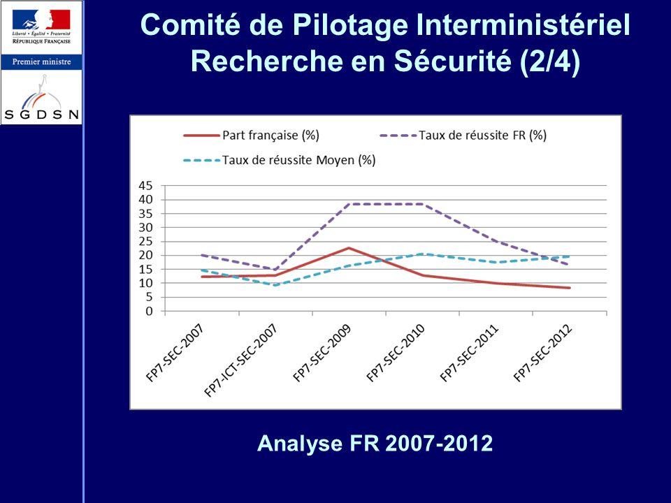 Comité de Pilotage Interministériel Recherche en Sécurité (2/4)
